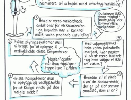Inspiration for Greatness Vol#67 – Fem spørgsmål til strategiudvikling